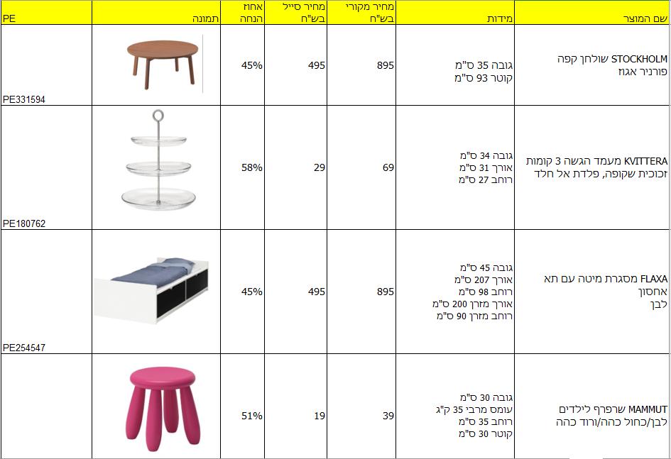 IKEA SALE 1