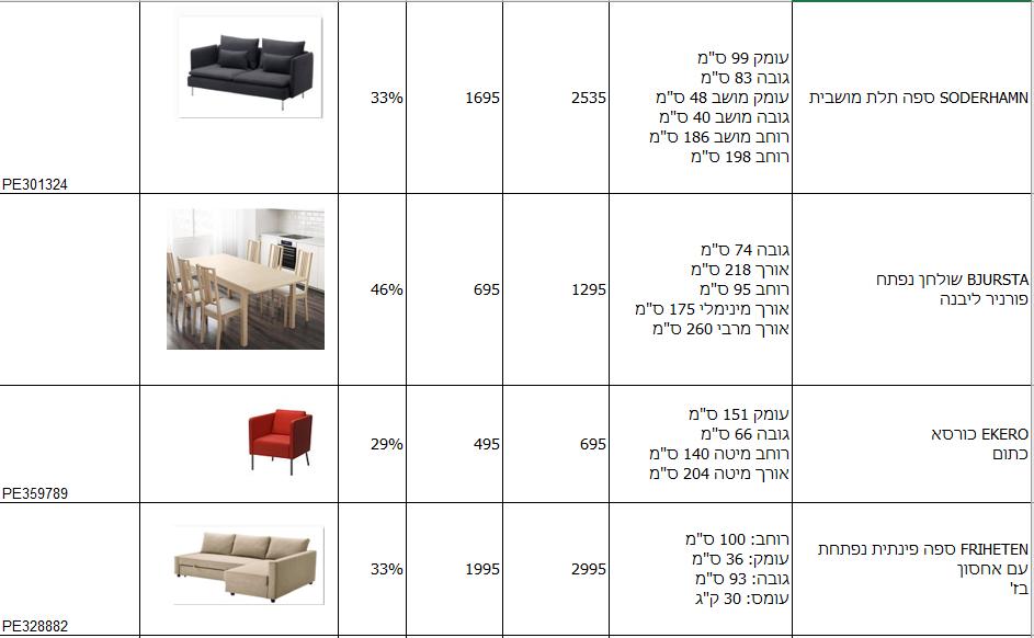 IKEA SALE 2
