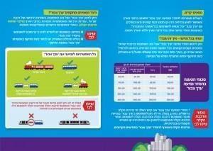 מהפכת הערך הצבור: להשתמש ברב קו בכל אמצעי התחבורה הציבורית