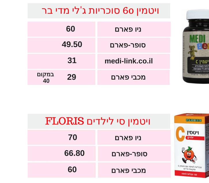 השוואת ויטמינים 3