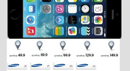 פרטנר משיקה את Smart Up: במקום לקנות את הסמארטפון, אפשר לשכור אותו לשנה. התוכנית פתוחה לכלל הלקוחות