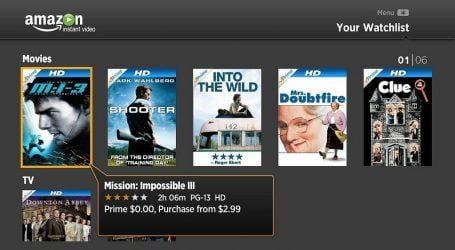 Amazon Prime Video: שירות הטלוויזיה של אמזון מגיע לישראל. מה מקבלים תמורת 3-6 דולר בחודש?