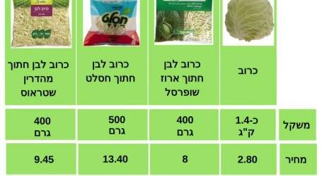 מחיר הנוחות: כמה אנחנו משלמים על ירקות חתוכים ושטופים באריזה?