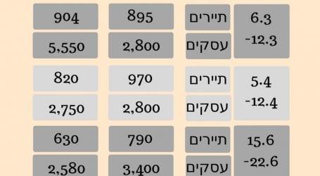 טיסות לביג'יין: היינאן איירליינס לעתים קרובות זולה יותר מאל על