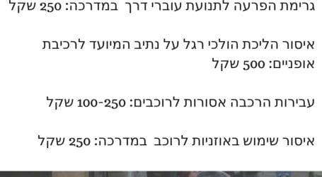 קנסות חדשים לרוכבי אופניים ולהולכי רגל בתל אביב: מנסיעה על מדרכה ועד שיחה בסלולר