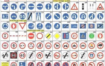 בשנה הבאה ב-500 כיתות י' בארץ: לימודי תיאוריה לצורך קבלת רישיון נהיגה