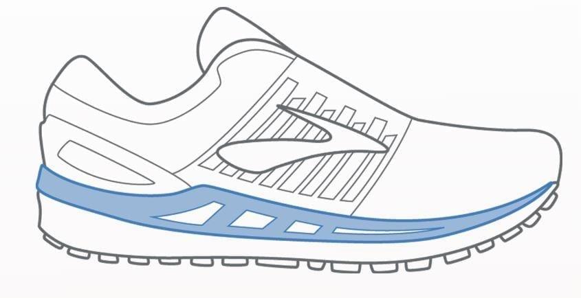 """""""מעקות ההכוונה"""" (Guide Rails) בנעלי ריצה ברוקס Transcend 5"""