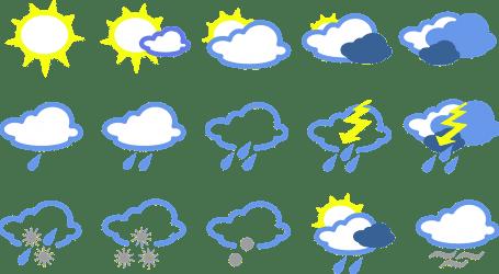 מהו מד לחות וטמפרטורה?